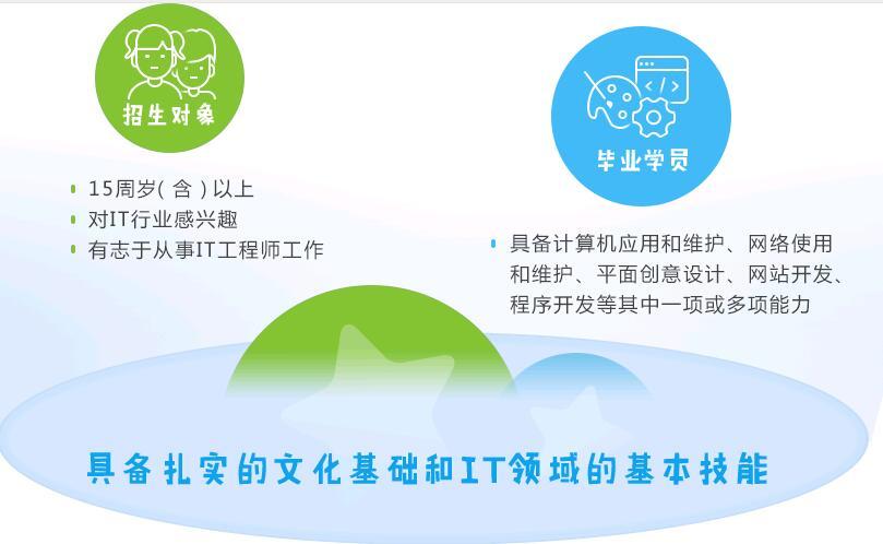 北大青鸟郑州翔天信鸽启蒙星课程详解