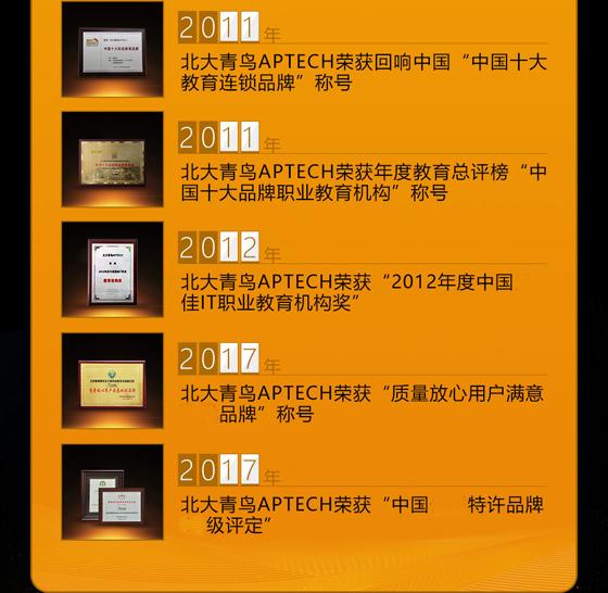 郑州北大青鸟翔天信鸽财大校区荣誉历史(2006-2017)